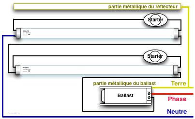 Schema electrique wiki
